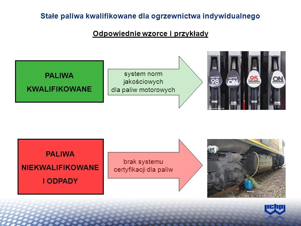 Stałe paliwa kwalifikowane dla ogrzewnictwa indywidualnego