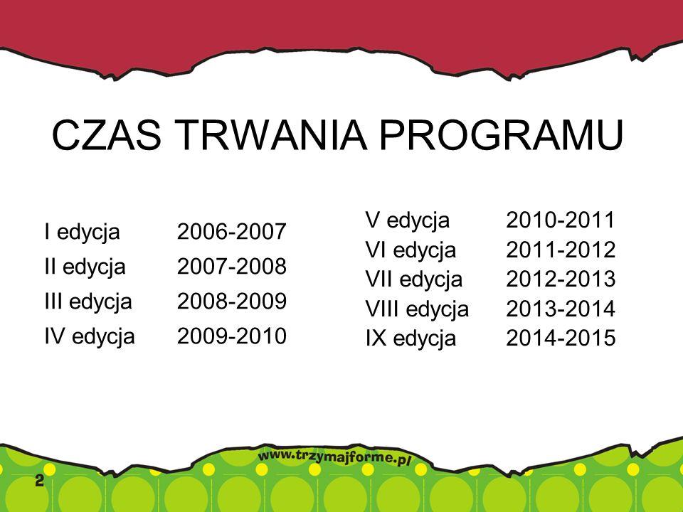 CZAS TRWANIA PROGRAMU V edycja 2010-2011 I edycja 2006-2007