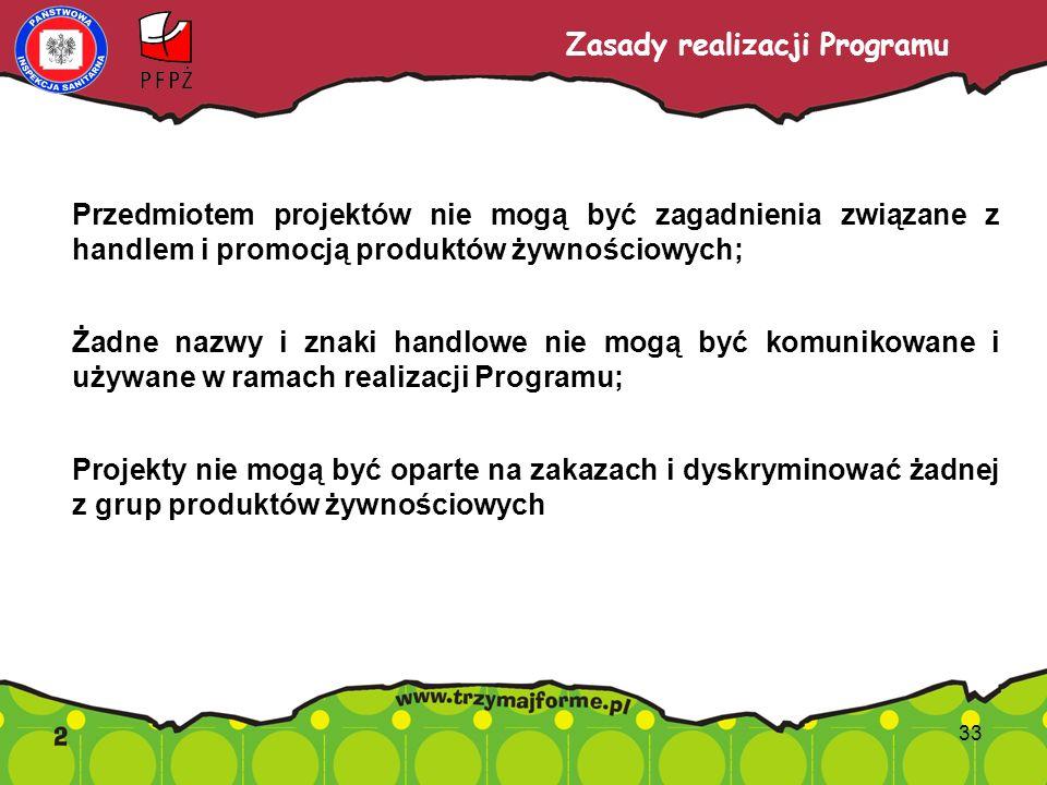 Zasady realizacji Programu