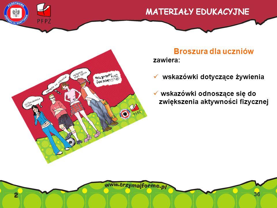 MATERIAŁY EDUKACYJNE Broszura dla uczniów zawiera: