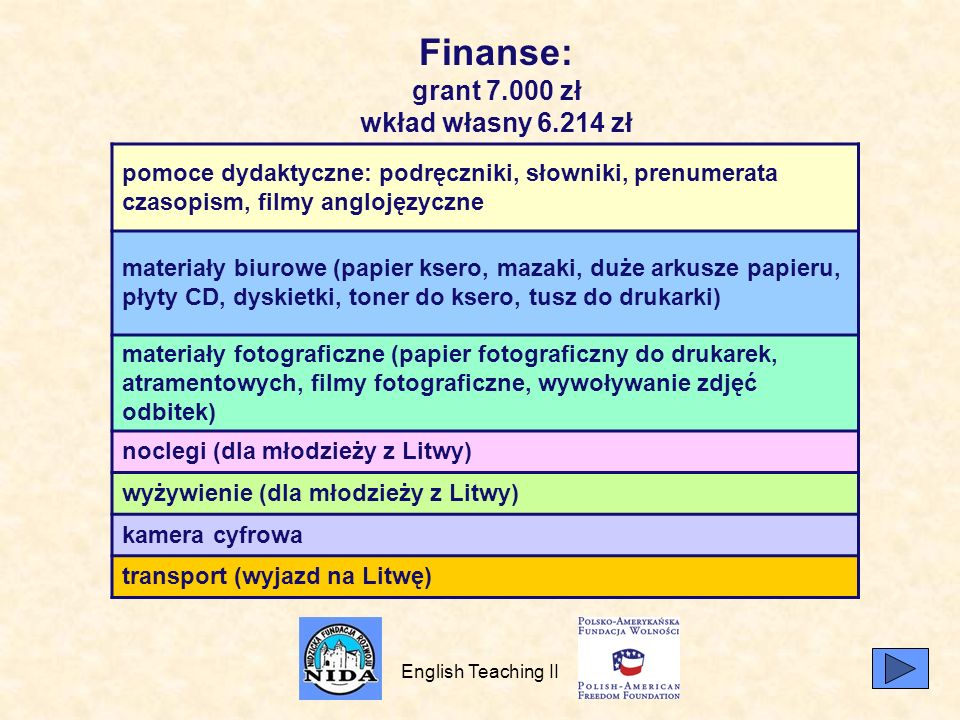 Finanse: grant 7.000 zł wkład własny 6.214 zł