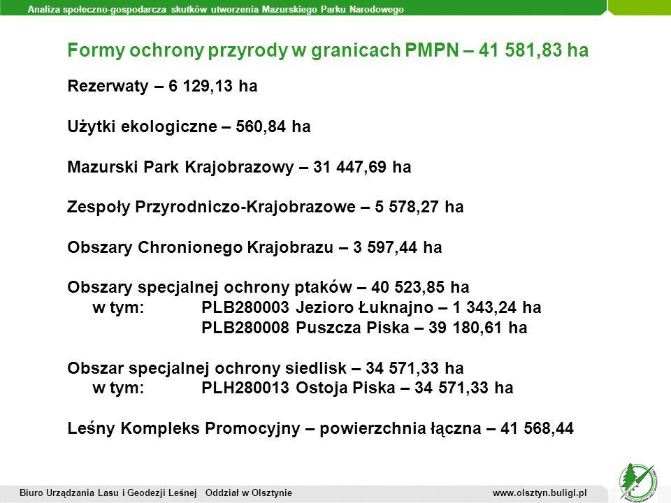 Formy ochrony przyrody w granicach PMPN – 41 581,83 ha