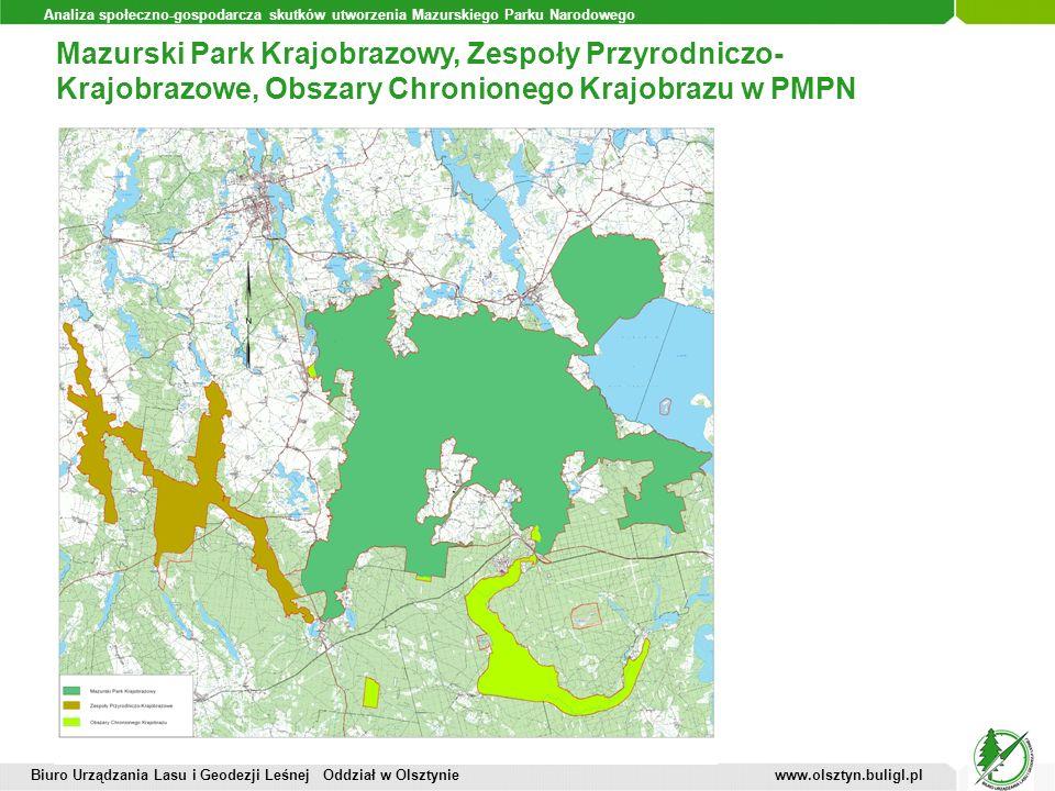 Analiza społeczno-gospodarcza skutków utworzenia Mazurskiego Parku Narodowego