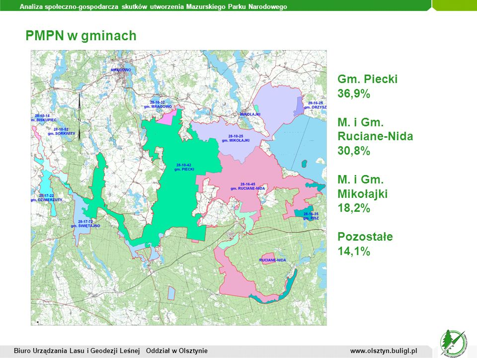 PMPN w gminach Gm. Piecki 36,9% M. i Gm. Ruciane-Nida 30,8%