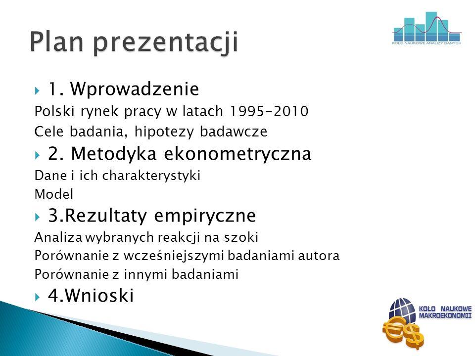 Plan prezentacji 2. Metodyka ekonometryczna 3.Rezultaty empiryczne
