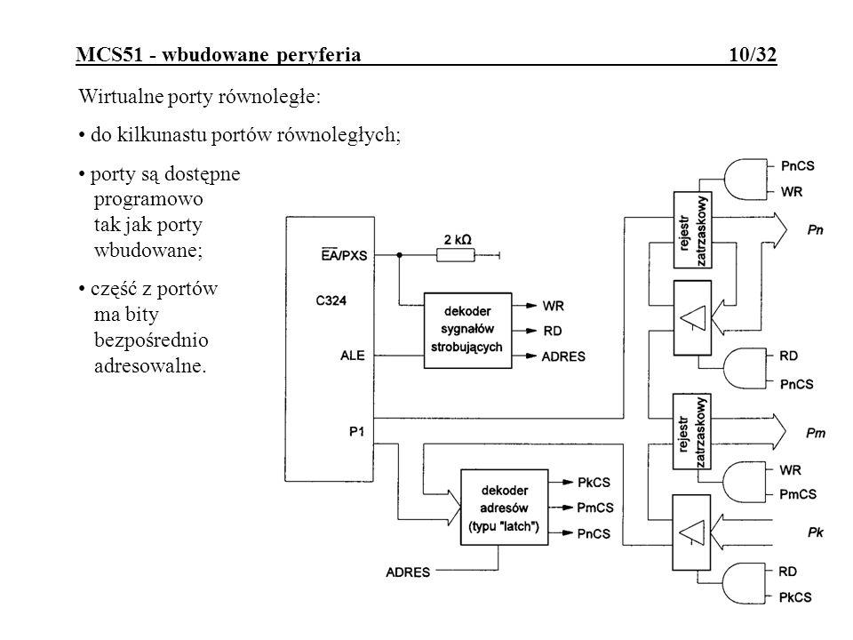 MCS51 - wbudowane peryferia 10/32
