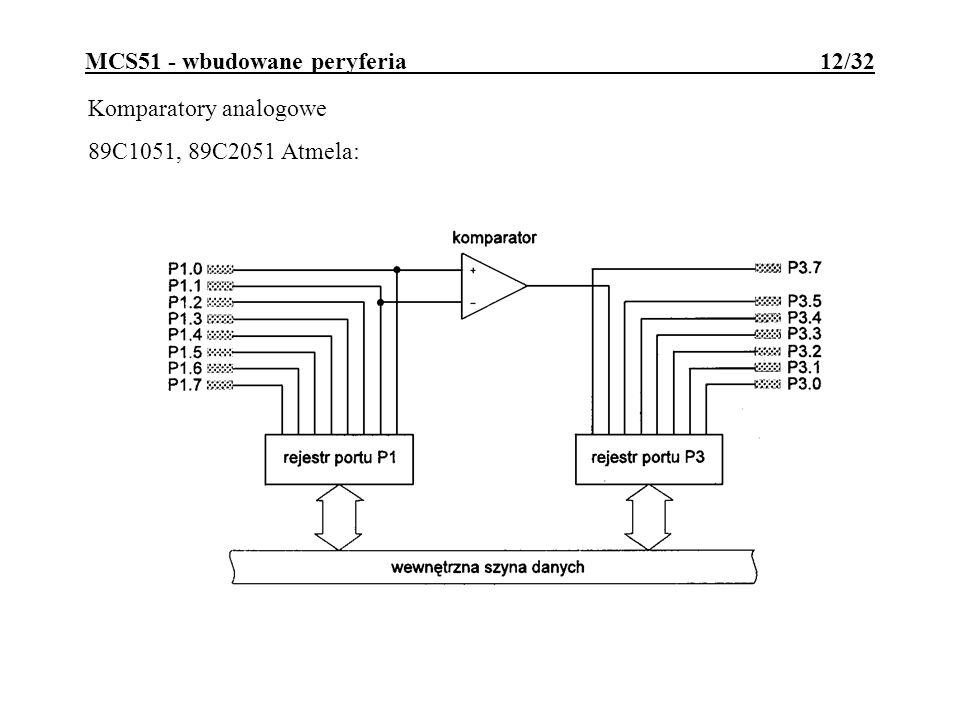 MCS51 - wbudowane peryferia 12/32