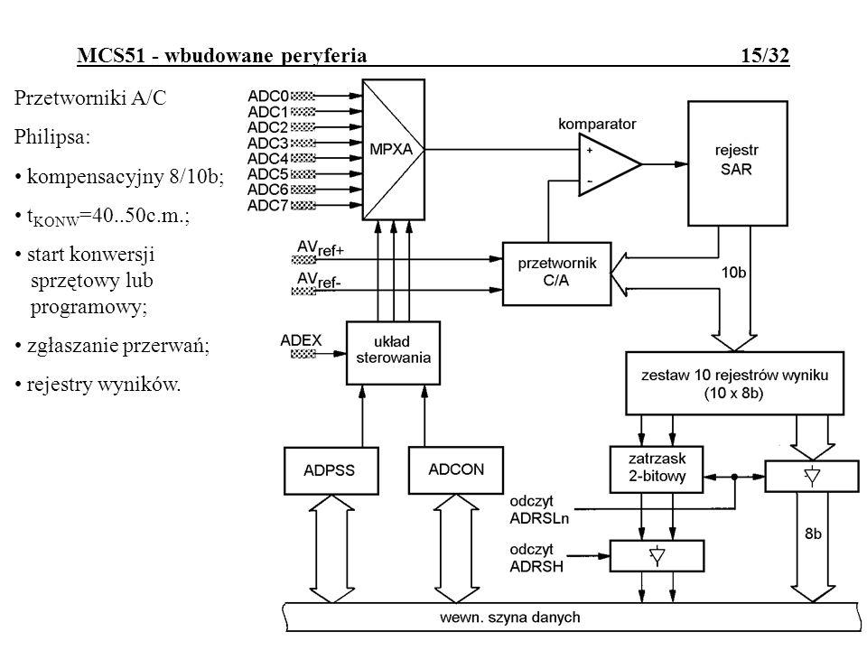 MCS51 - wbudowane peryferia 15/32