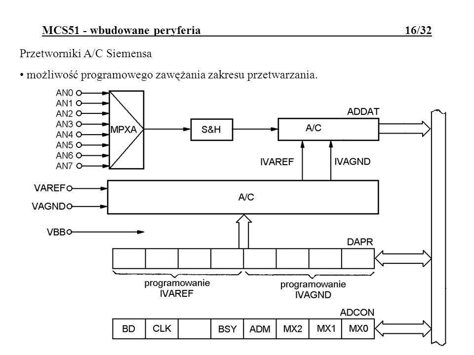 MCS51 - wbudowane peryferia 16/32