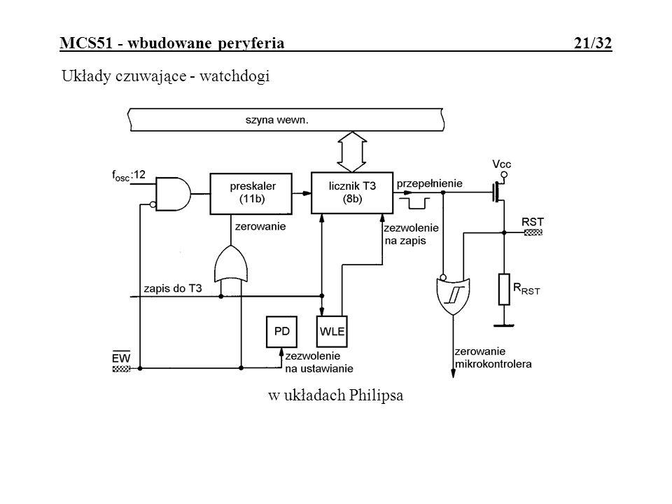 MCS51 - wbudowane peryferia 21/32