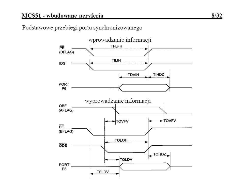 MCS51 - wbudowane peryferia 8/32