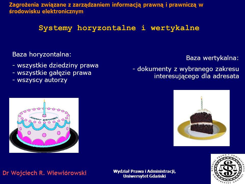 Systemy horyzontalne i wertykalne