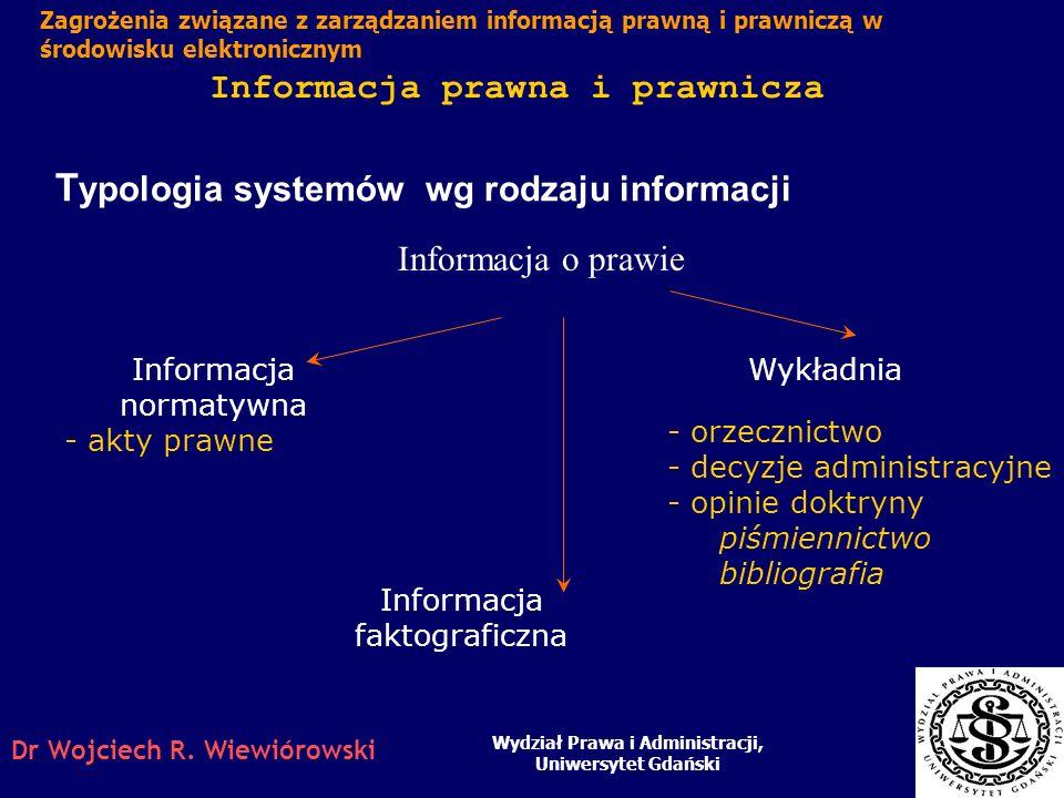 Typologia systemów wg rodzaju informacji