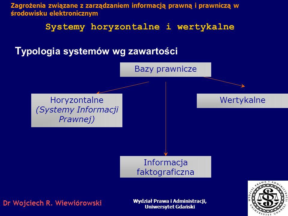 Typologia systemów wg zawartości
