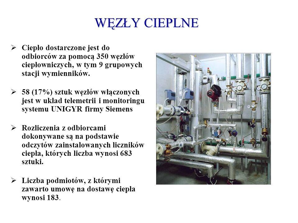 WĘZŁY CIEPLNE Ciepło dostarczone jest do odbiorców za pomocą 350 węzłów ciepłowniczych, w tym 9 grupowych stacji wymienników.