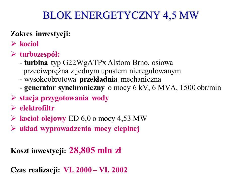 BLOK ENERGETYCZNY 4,5 MW Zakres inwestycji: kocioł