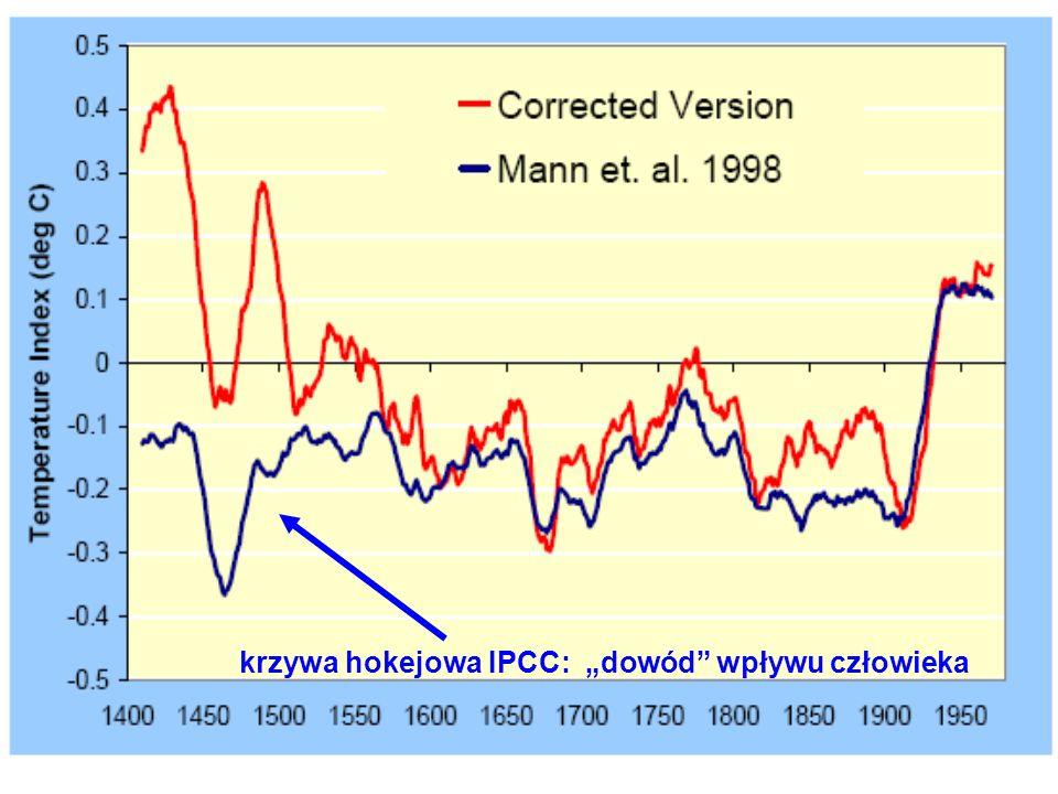 """krzywa hokejowa IPCC: """"dowód wpływu człowieka"""