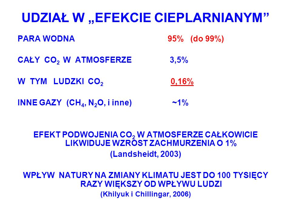 """UDZIAŁ W """"EFEKCIE CIEPLARNIANYM (Khilyuk i Chillingar, 2006)"""