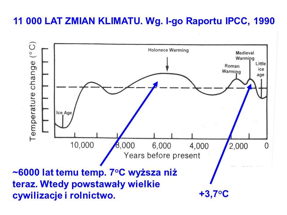 11 000 LAT ZMIAN KLIMATU. Wg. I-go Raportu IPCC, 1990