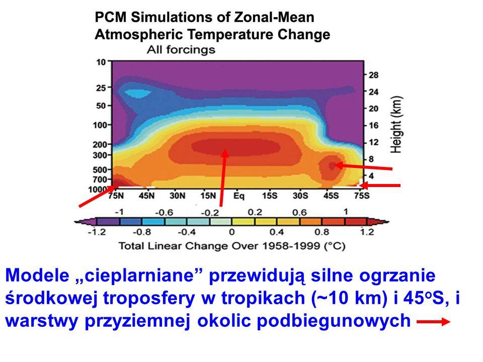 """Modele """"cieplarniane przewidują silne ogrzanie środkowej troposfery w tropikach (~10 km) i 45oS, i warstwy przyziemnej okolic podbiegunowych"""