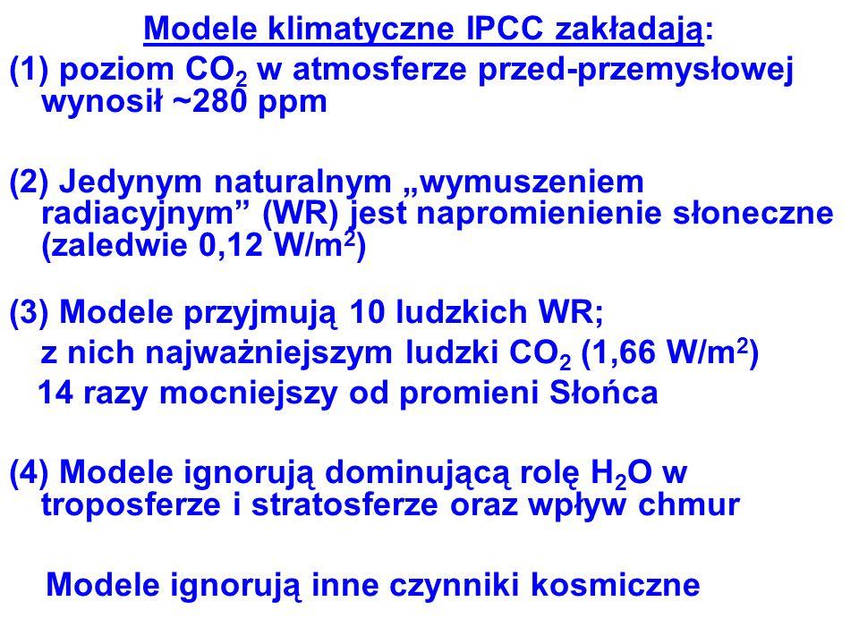 Modele klimatyczne IPCC zakładają: