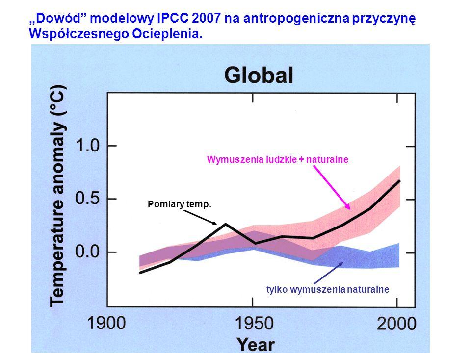 """""""Dowód modelowy IPCC 2007 na antropogeniczna przyczynę Współczesnego Ocieplenia."""