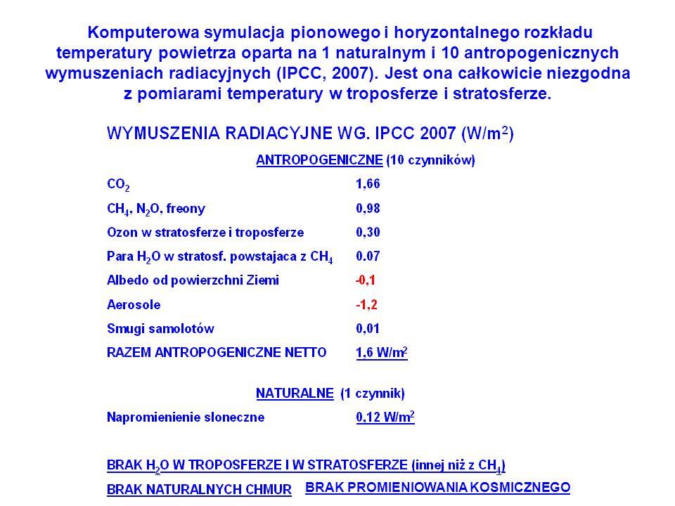 Komputerowa symulacja pionowego i horyzontalnego rozkładu temperatury powietrza oparta na 1 naturalnym i 10 antropogenicznych wymuszeniach radiacyjnych (IPCC, 2007). Jest ona całkowicie niezgodna z pomiarami temperatury w troposferze i stratosferze.