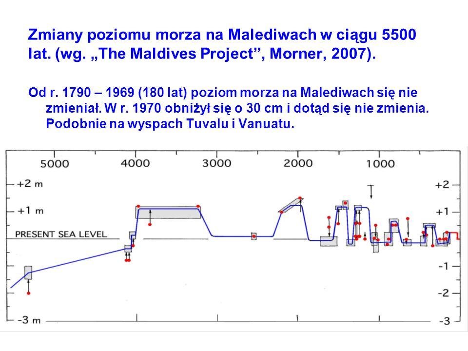 Zmiany poziomu morza na Malediwach w ciągu 5500 lat. (wg