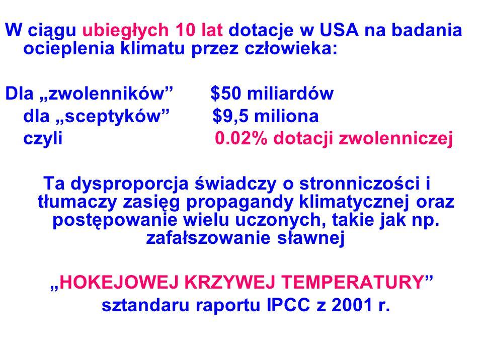 """""""HOKEJOWEJ KRZYWEJ TEMPERATURY sztandaru raportu IPCC z 2001 r."""