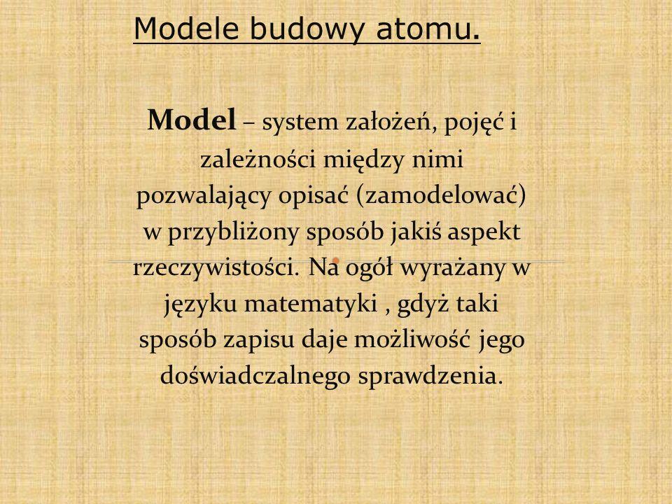 Modele budowy atomu.