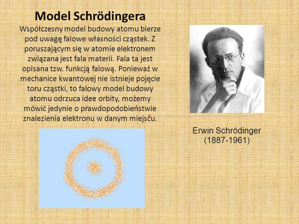 Model Schrödingera