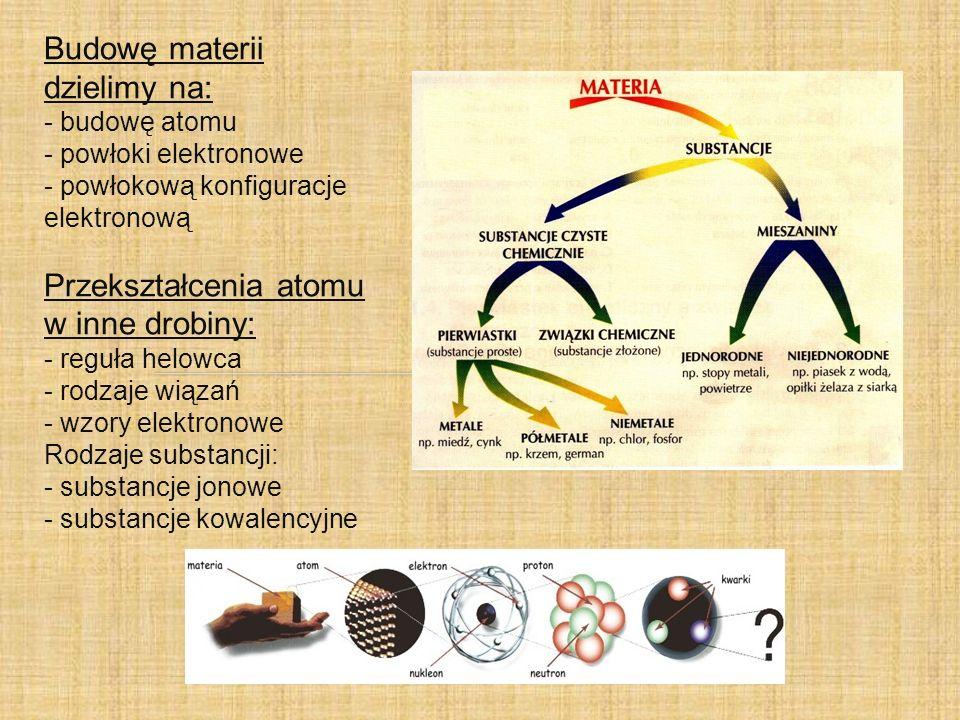 Budowę materii dzielimy na: - budowę atomu - powłoki elektronowe - powłokową konfiguracje elektronową