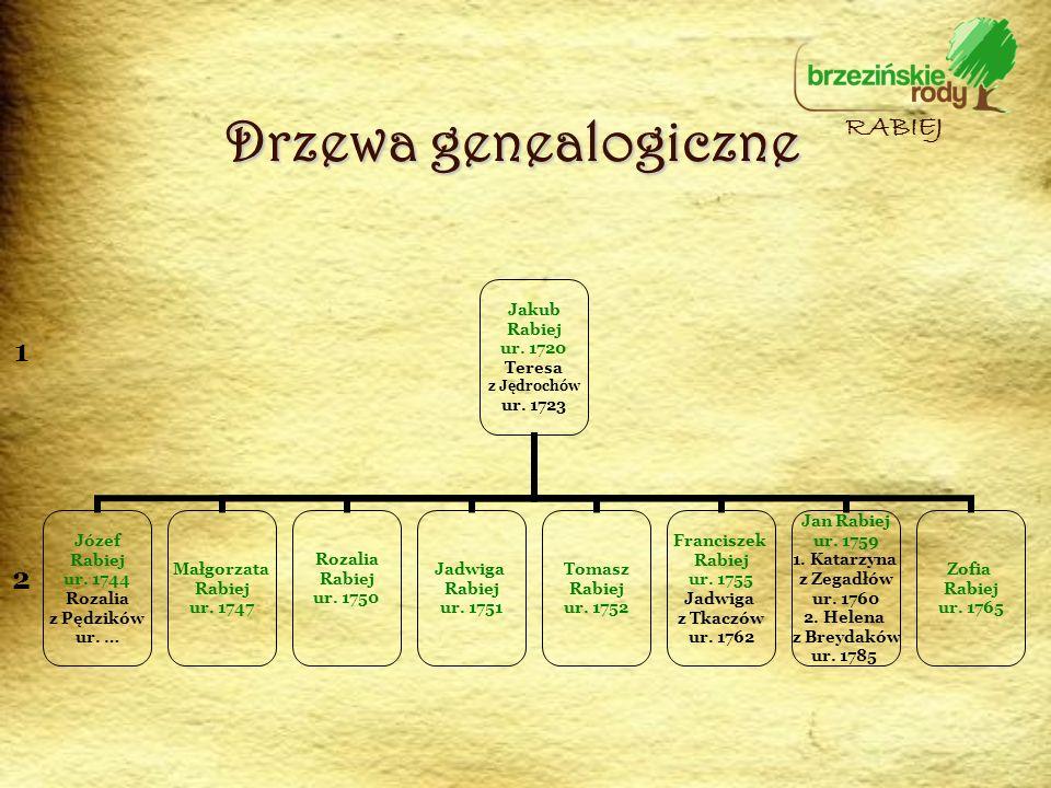 Drzewa genealogiczne RABIEJ 1 2