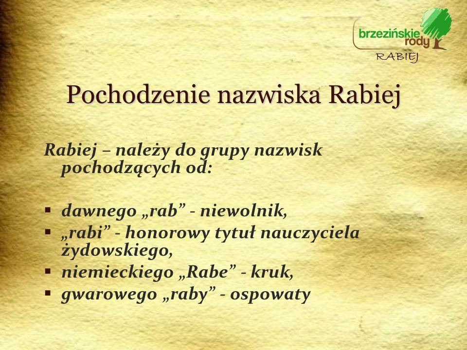 Pochodzenie nazwiska Rabiej