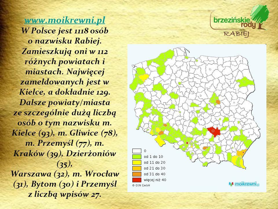 www. moikrewni. pl W Polsce jest 1118 osób o nazwisku Rabiej
