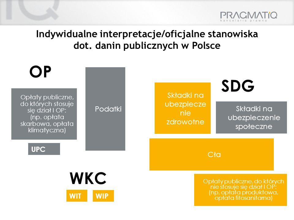 OP SDG WKC Indywidualne interpretacje/oficjalne stanowiska