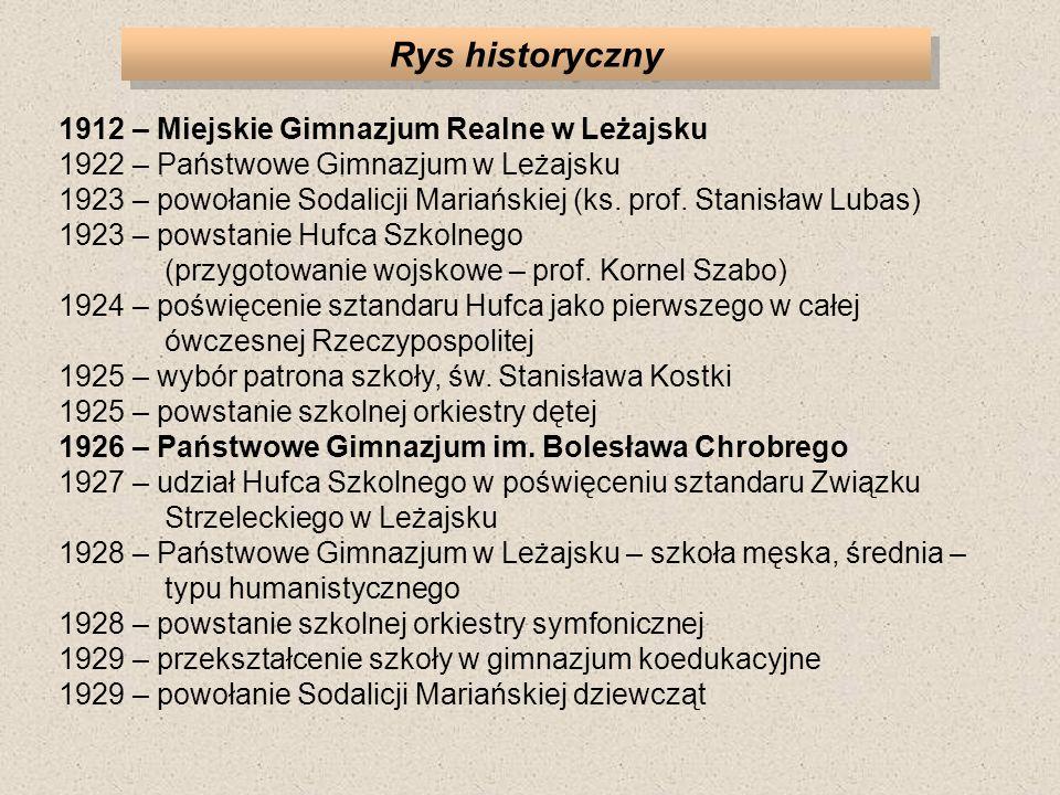 Rys historyczny 1912 – Miejskie Gimnazjum Realne w Leżajsku