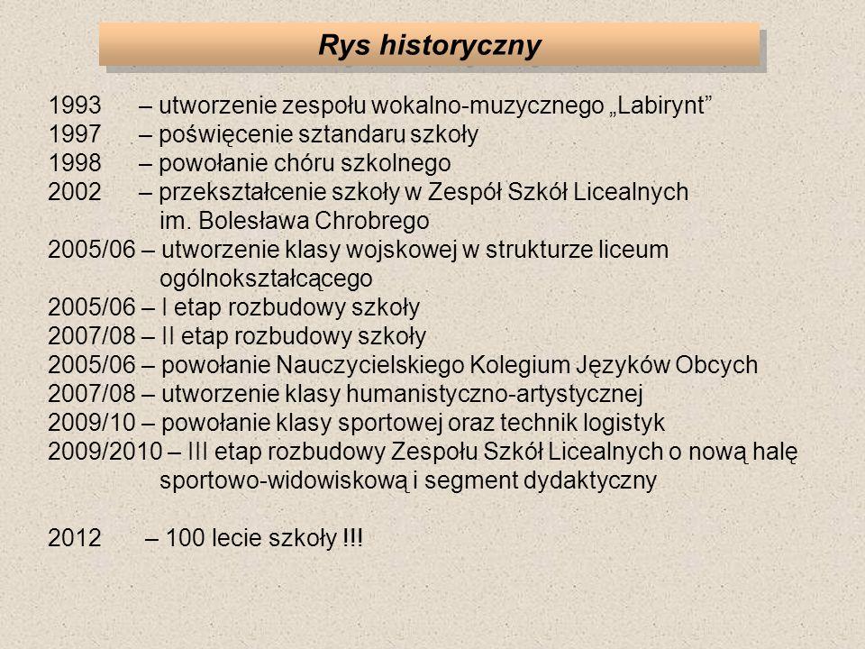 """Rys historyczny 1993 – utworzenie zespołu wokalno-muzycznego """"Labirynt 1997 – poświęcenie sztandaru szkoły."""