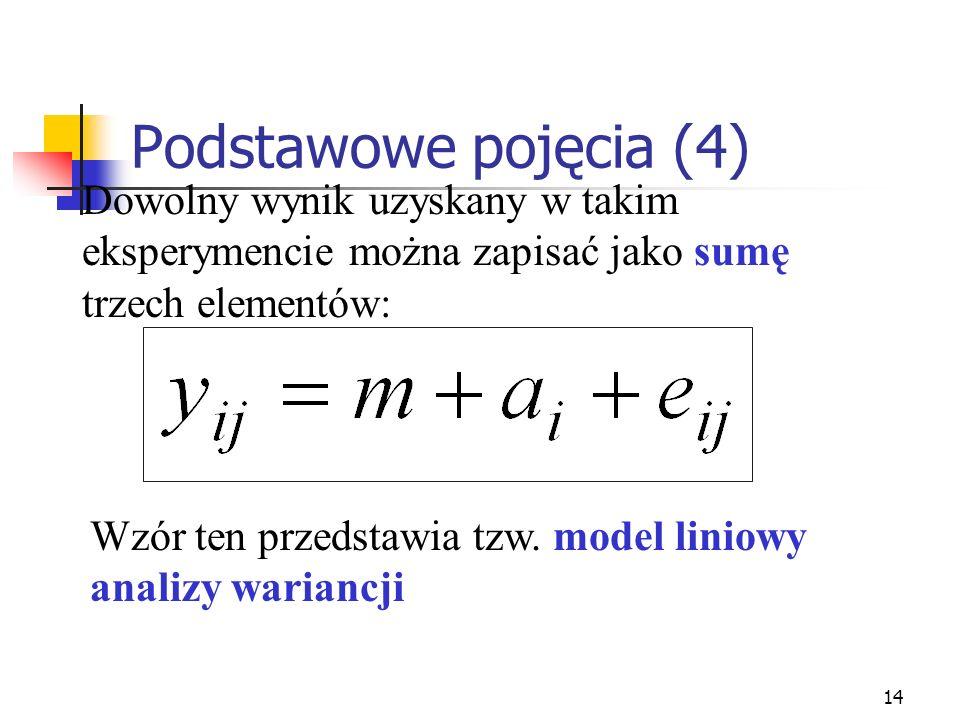 Podstawowe pojęcia (4) Dowolny wynik uzyskany w takim eksperymencie można zapisać jako sumę trzech elementów: