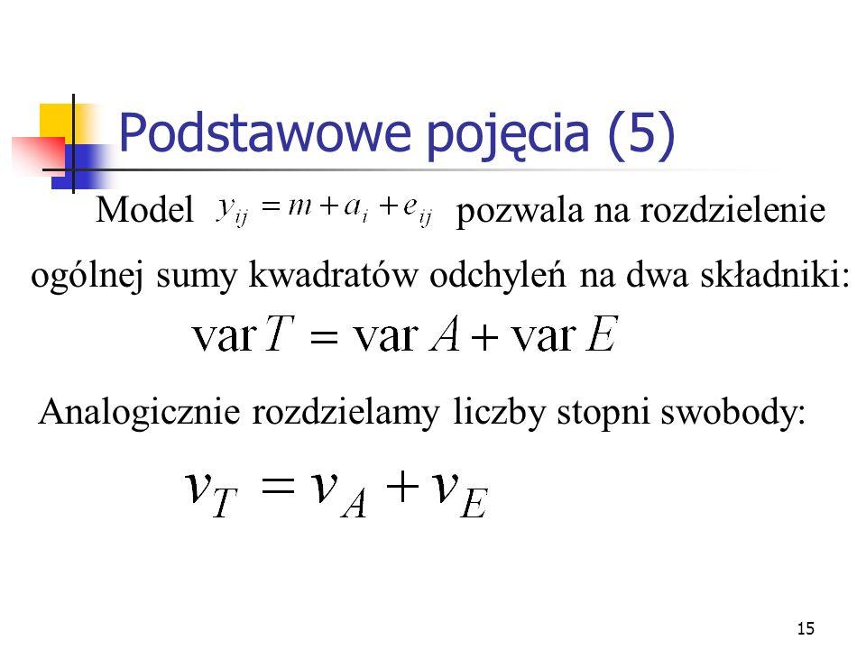 Podstawowe pojęcia (5) Model pozwala na rozdzielenie