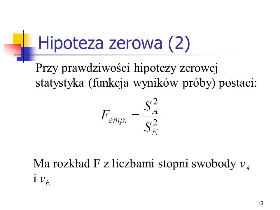 Hipoteza zerowa (2) Przy prawdziwości hipotezy zerowej statystyka (funkcja wyników próby) postaci: Ma rozkład F z liczbami stopni swobody vA i vE.