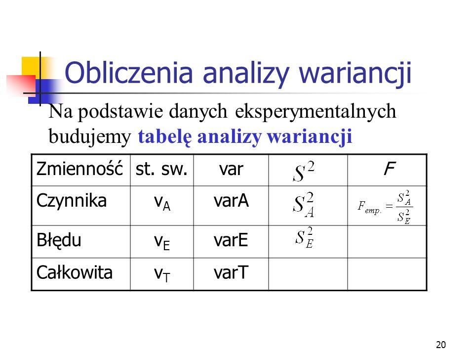 Obliczenia analizy wariancji