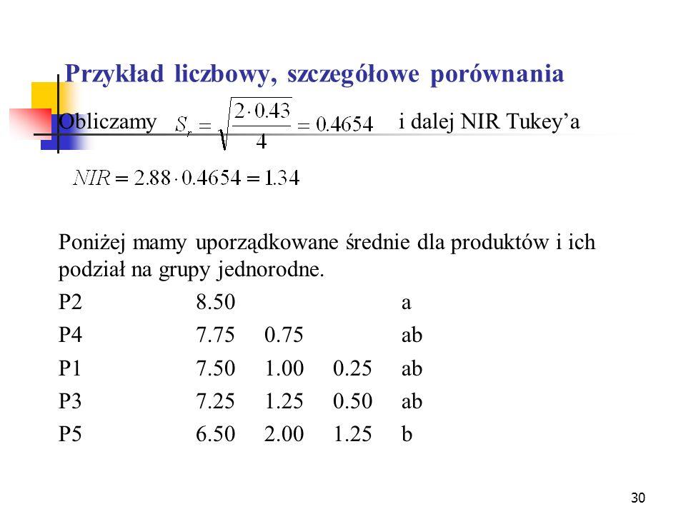Przykład liczbowy, szczegółowe porównania