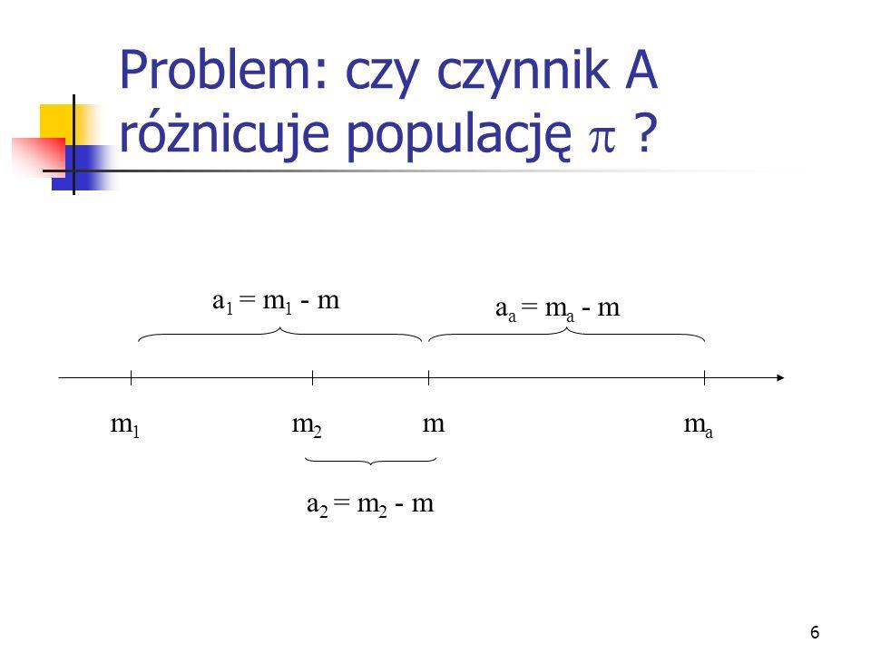 Problem: czy czynnik A różnicuje populację 