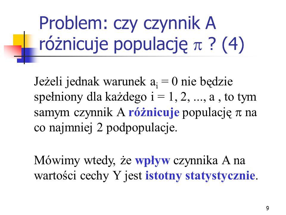 Problem: czy czynnik A różnicuje populację  (4)