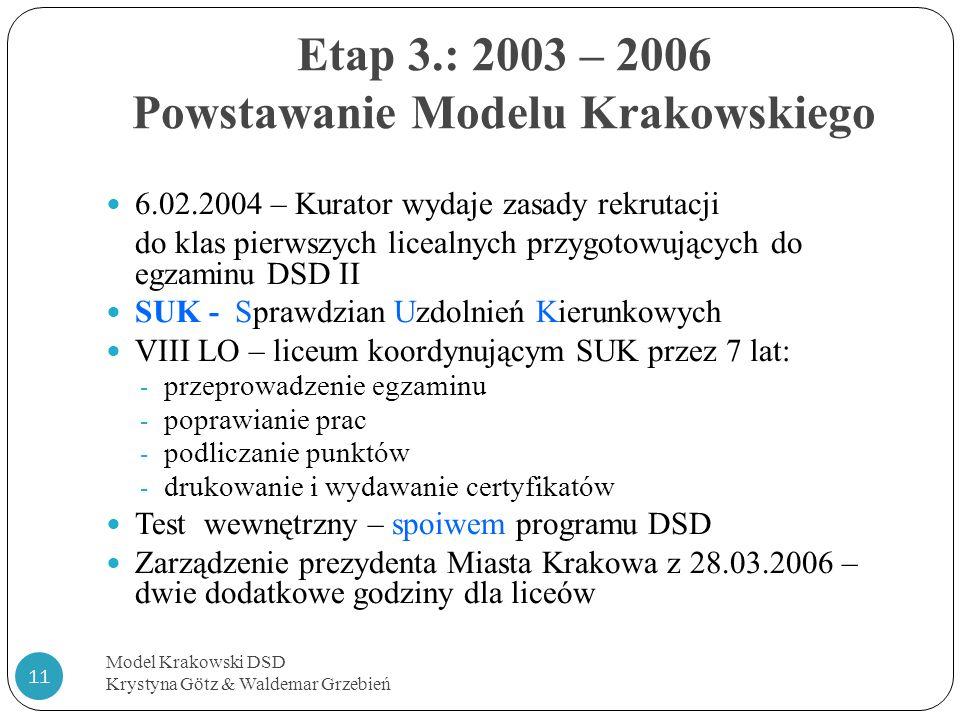 Etap 3.: 2003 – 2006 Powstawanie Modelu Krakowskiego