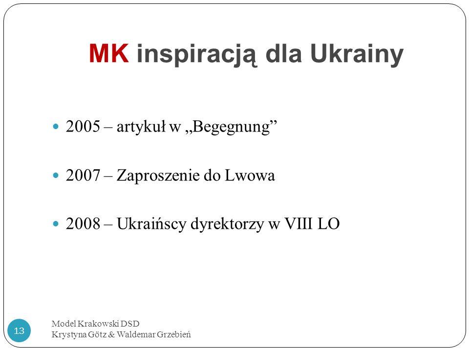 MK inspiracją dla Ukrainy