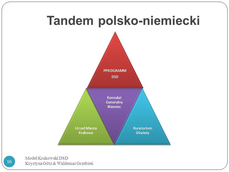 Tandem polsko-niemiecki
