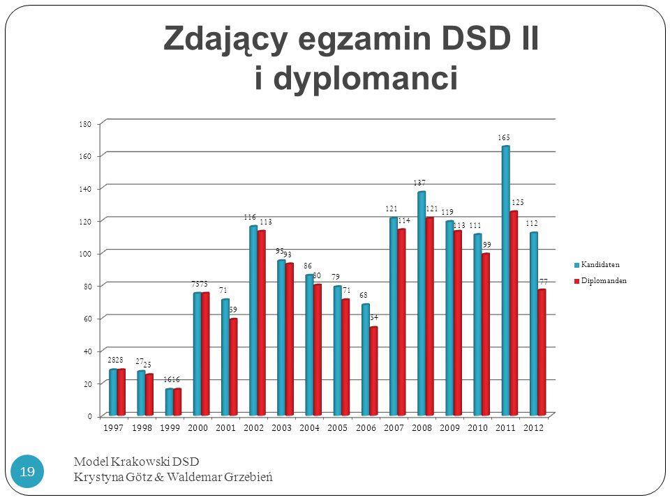 Zdający egzamin DSD II i dyplomanci