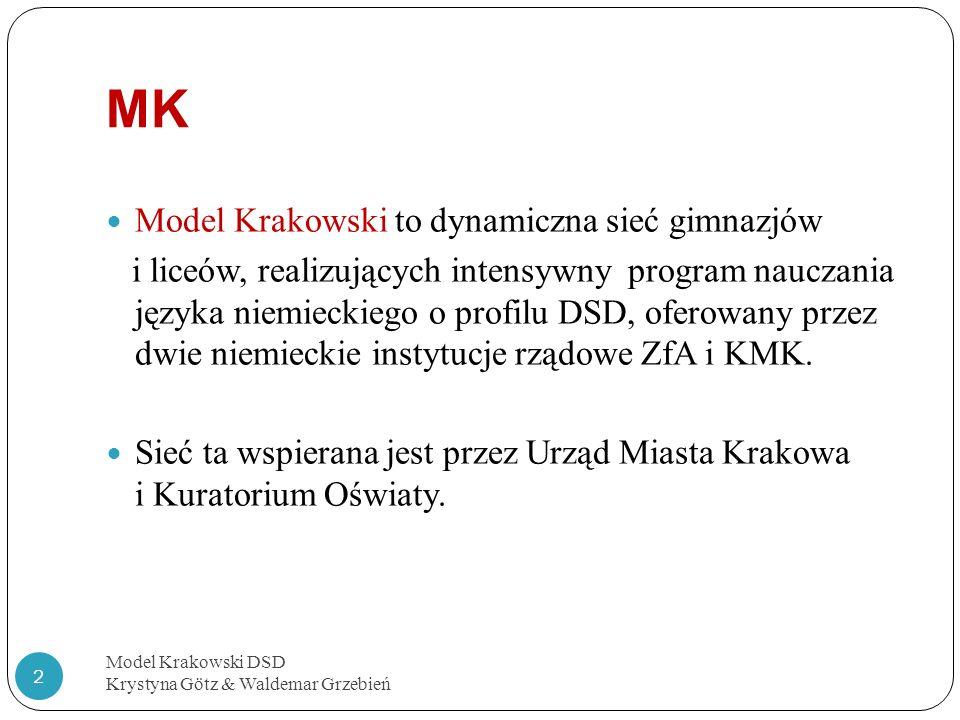 MK Model Krakowski to dynamiczna sieć gimnazjów